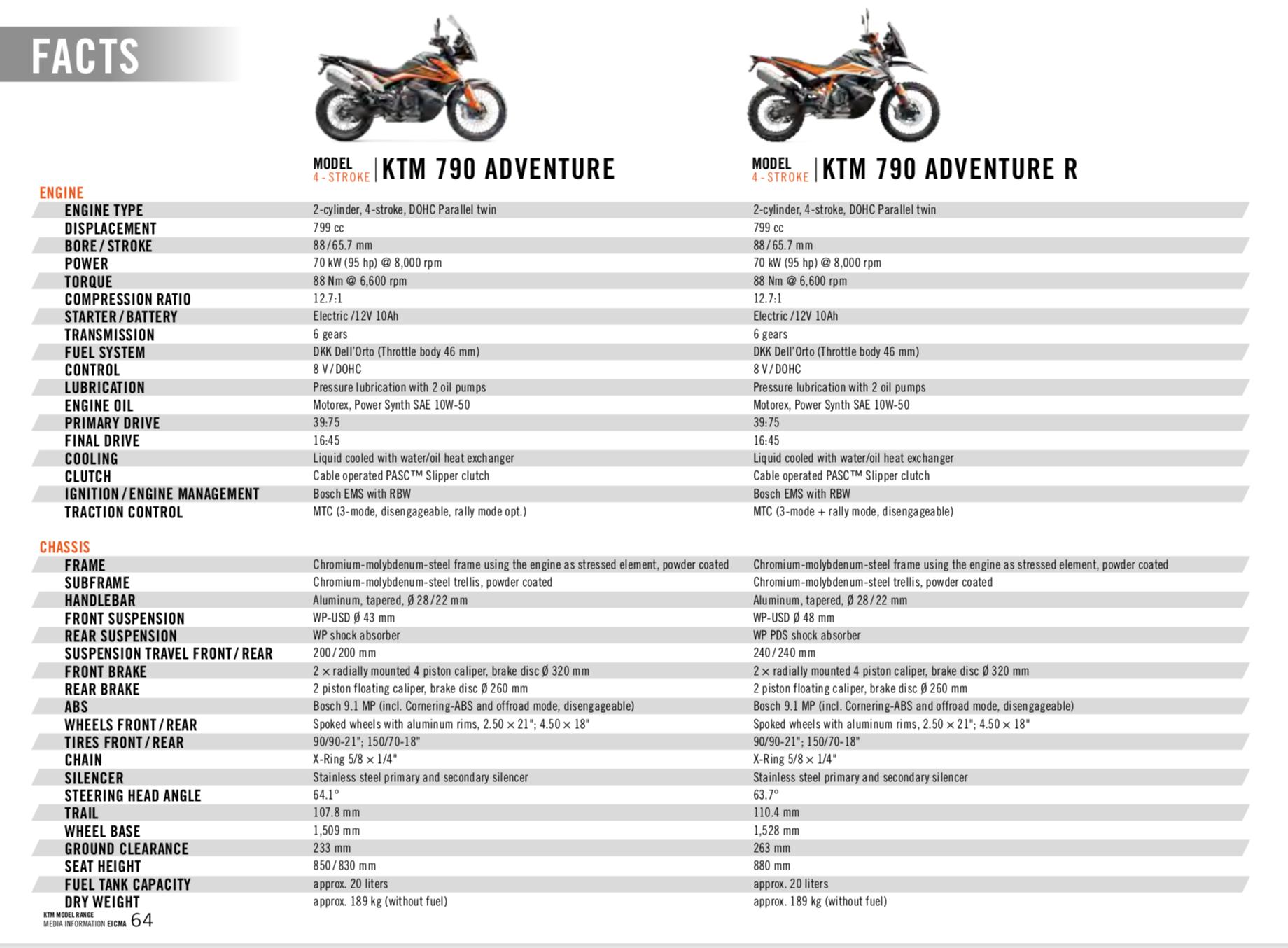 KTM 790 Adventure and R specs