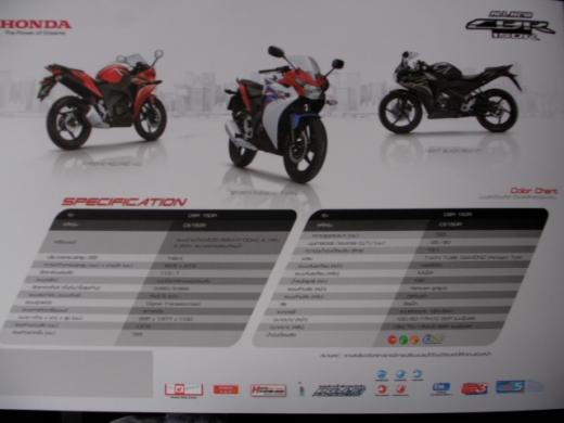 First Look: 2011 Honda CBR125R