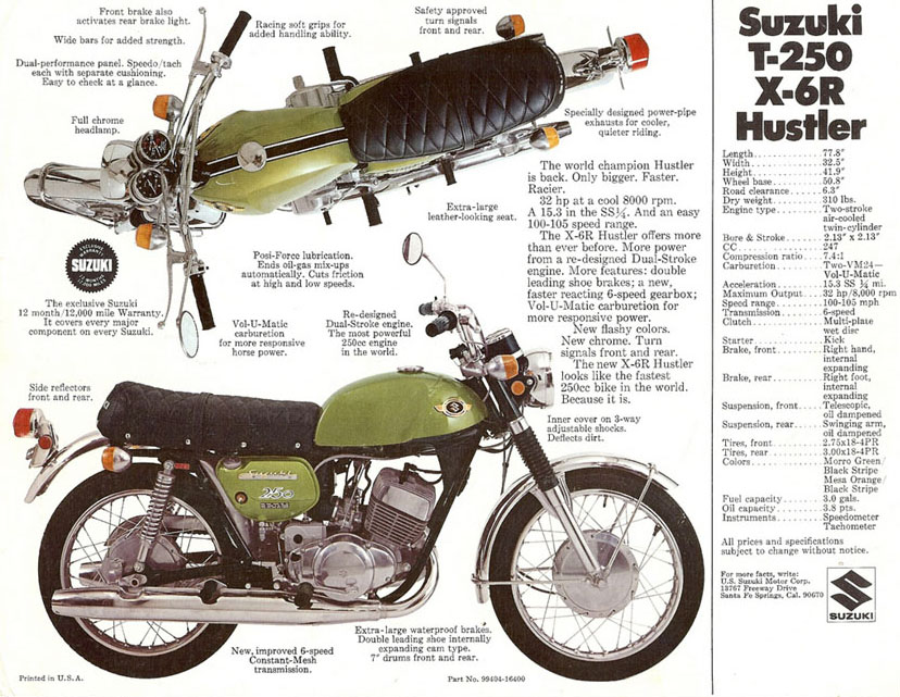 Suzuki to revive Hustler name