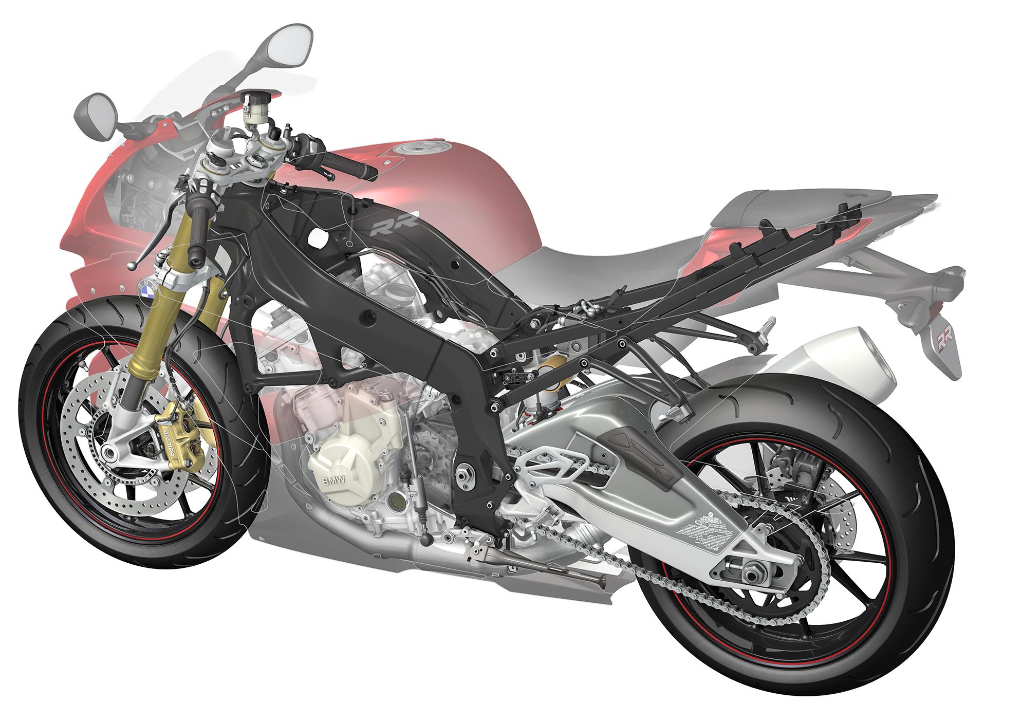 2013 Bmw S1000rr Wiring Diagram Circuit And Hub First Ride Review Visordown Rh Com 2014
