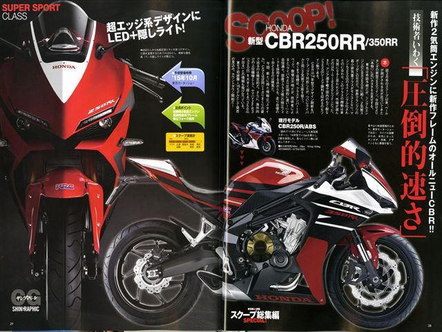 CBR250RR becomes CBR350RR