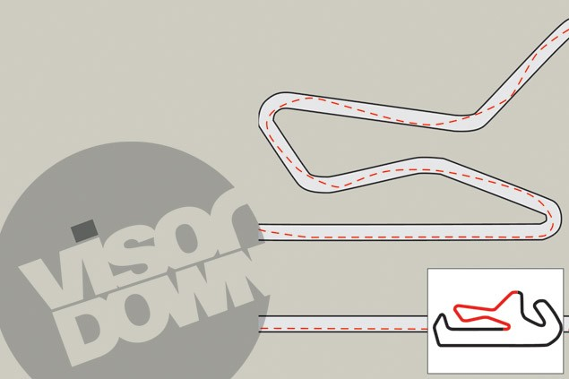 Motorcycle Track Guide: Portimao
