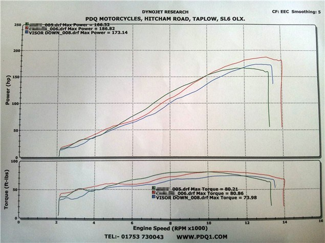 Get better MPG from your motorcycle