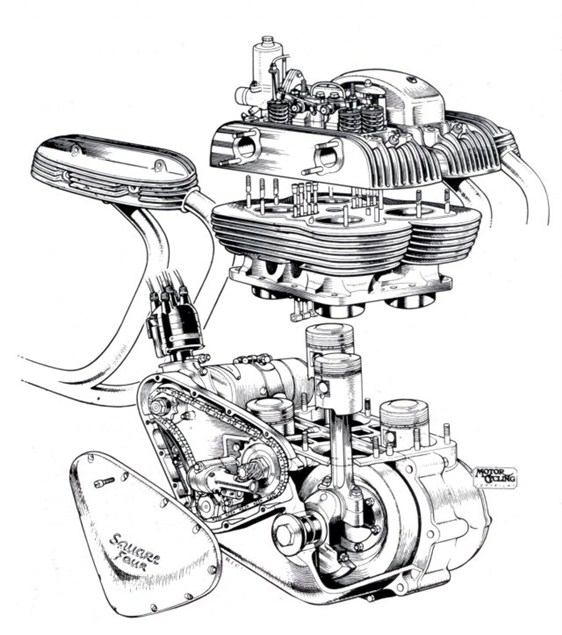 Types Of Motorcycle Engines: Every Type Of Four-stroke Bike Engine Ev...
