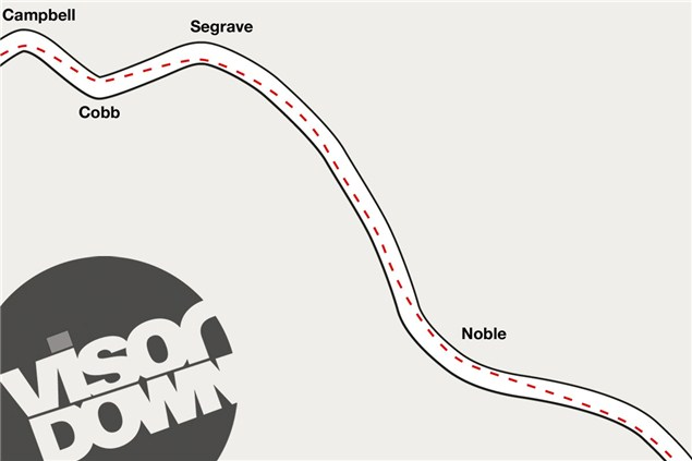 Motorcycle Track Guides: Thruxton