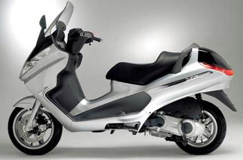 first ride: 2006 piaggio x8 250 | visordown