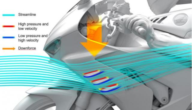 Honda CBR1000RR-R SP Fireblade (2020) review