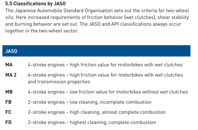 JASO bike oil standards