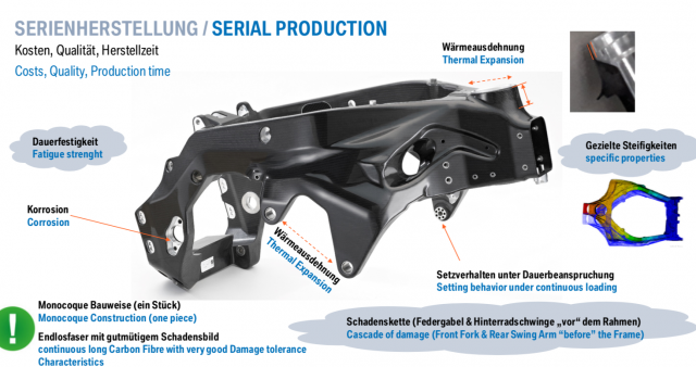 BMW carbon frame