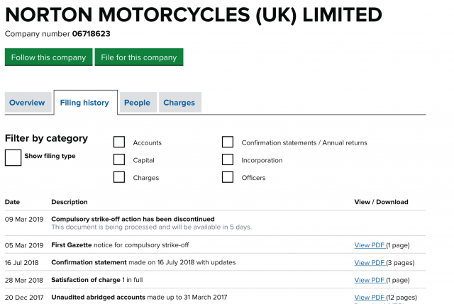 Norton companies house page