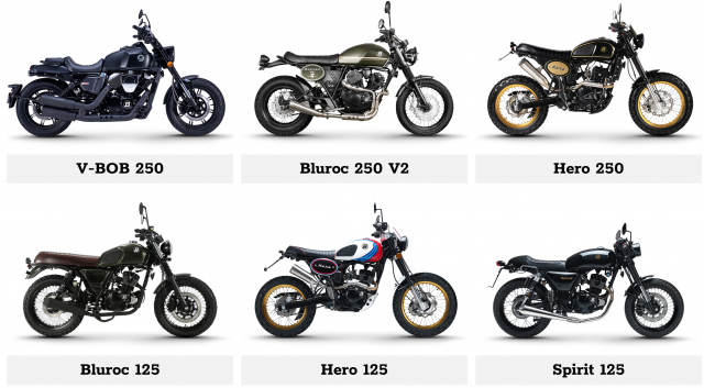 Bluroc motorcycles