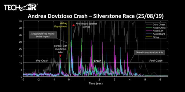 xdovizioso-quartararo-crash-730x364.png