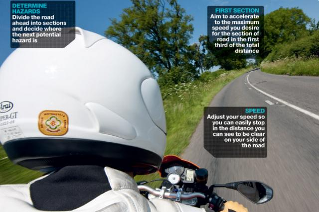 Advanced Motorcycle Riding Course: Cornering - the approach & choice of speed
