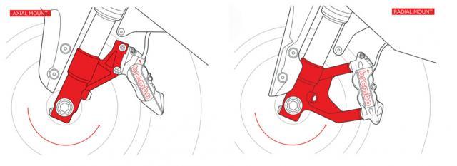 Brembo caliper axial v radial
