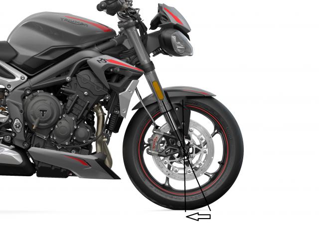 Motorcycle geometry explained