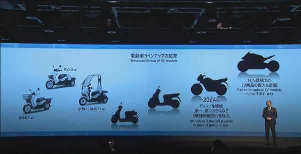 Honda new electric motorcycles